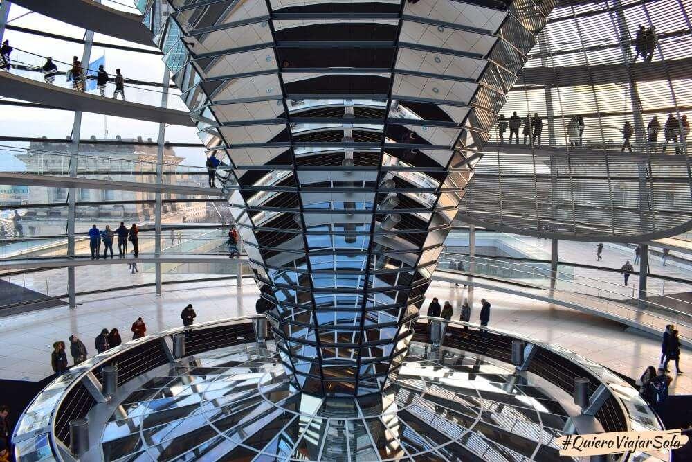 Viajar sola a Berlín, Bundestag